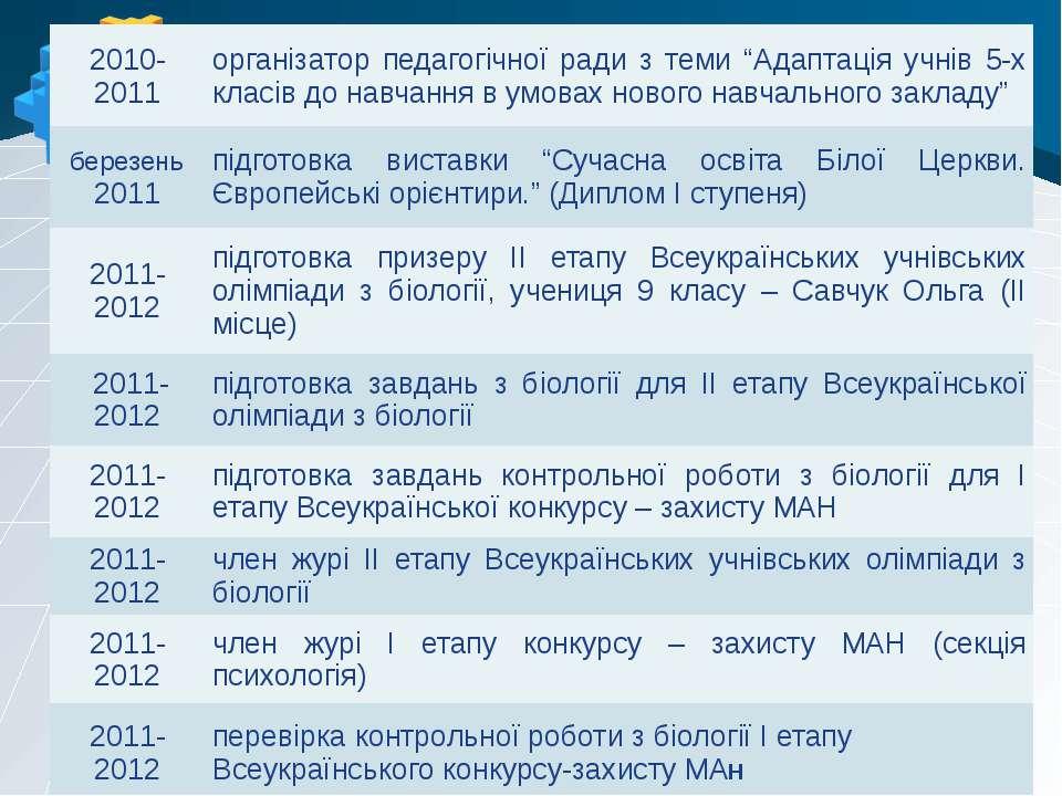 """2010-2011 організатор педагогічної ради з теми""""Адаптаціяучнів 5-х класів до н..."""