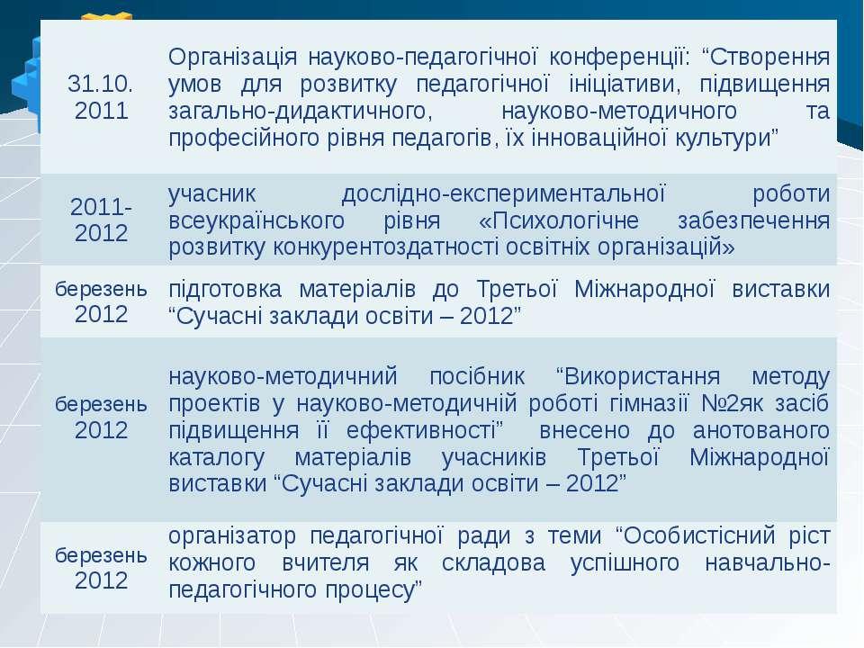 """31.10. 2011 Організація науково-педагогічної конференції:""""Створенняумов для р..."""