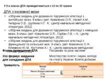 ДПА з іноземної мови У 9-х класах ДПА проводитиметься з 14 по 30 травня Форма...