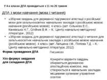 У 4-х класах ДПА проводиться з 11 по 20 травня ДПА з мови навчання (мова і чи...