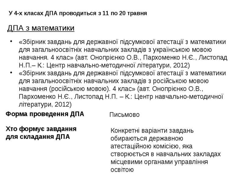 У 4-х класах ДПА проводиться з 11 по 20 травня ДПА з математики «Збірник завд...