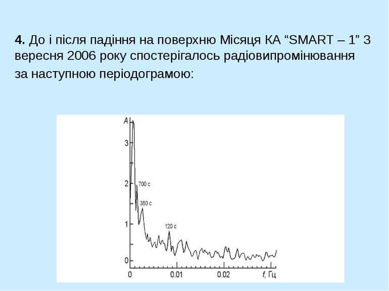 """4. До і після падіння на поверхню Місяця КА """"SMART – 1"""" 3 вересня 2006 року с..."""