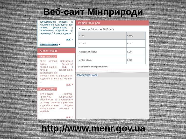 Веб-сайт Мінприроди http://www.menr.gov.ua