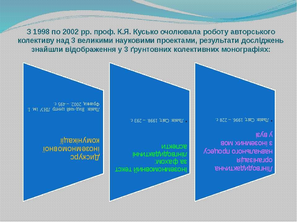 З 1998 по 2002 рр. проф. К.Я. Кусько очолювала роботу авторського колективу н...
