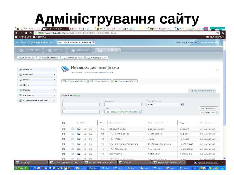 Адміністрування сайту