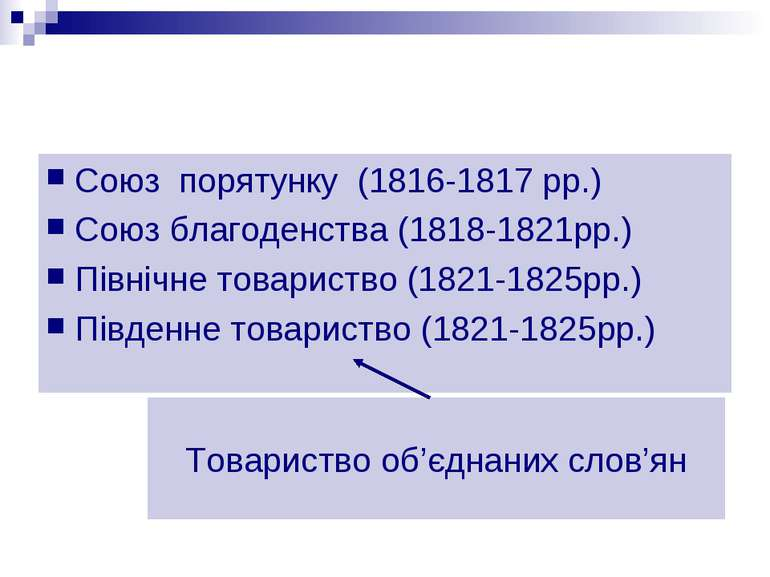 Союз порятунку (1816-1817 рр.) Союз благоденства (1818-1821рр.) Північне това...