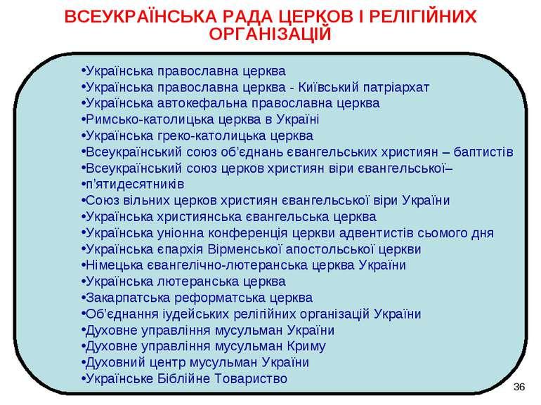 ВСЕУКРАЇНСЬКА РАДА ЦЕРКОВ І РЕЛІГІЙНИХ ОРГАНІЗАЦІЙ Українська православна цер...