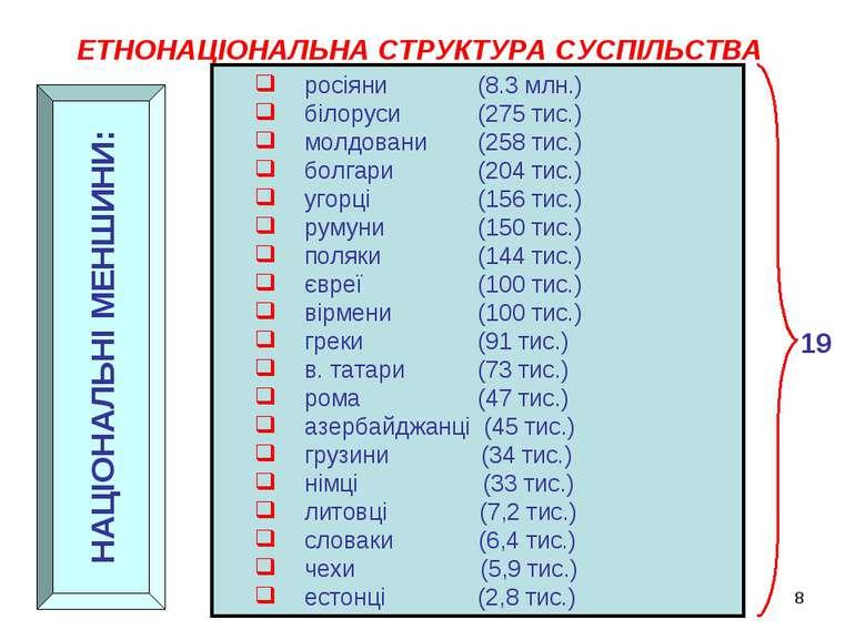 19 ЕТНОНАЦІОНАЛЬНА СТРУКТУРА СУСПІЛЬСТВА НАЦІОНАЛЬНІ МЕНШИНИ: росіяни (8.3 мл...