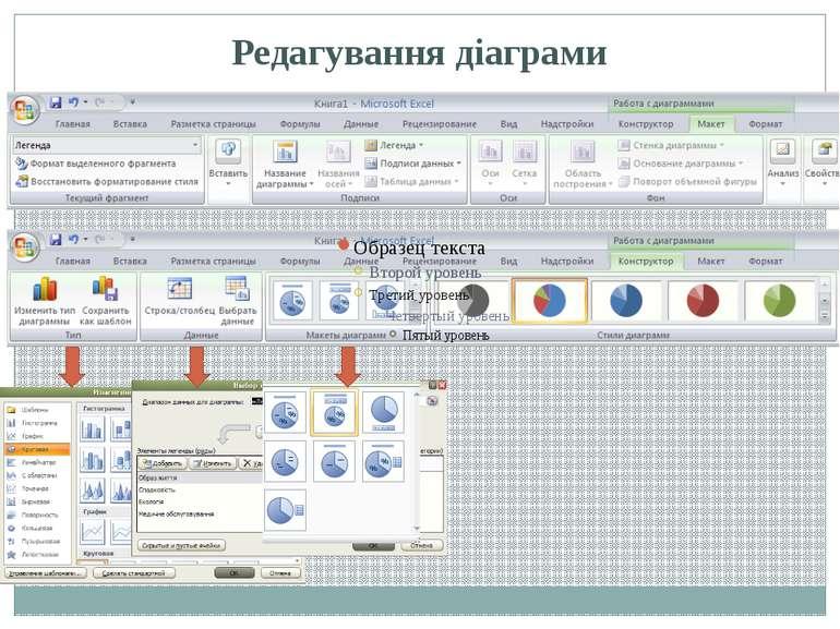 Редагування діаграми