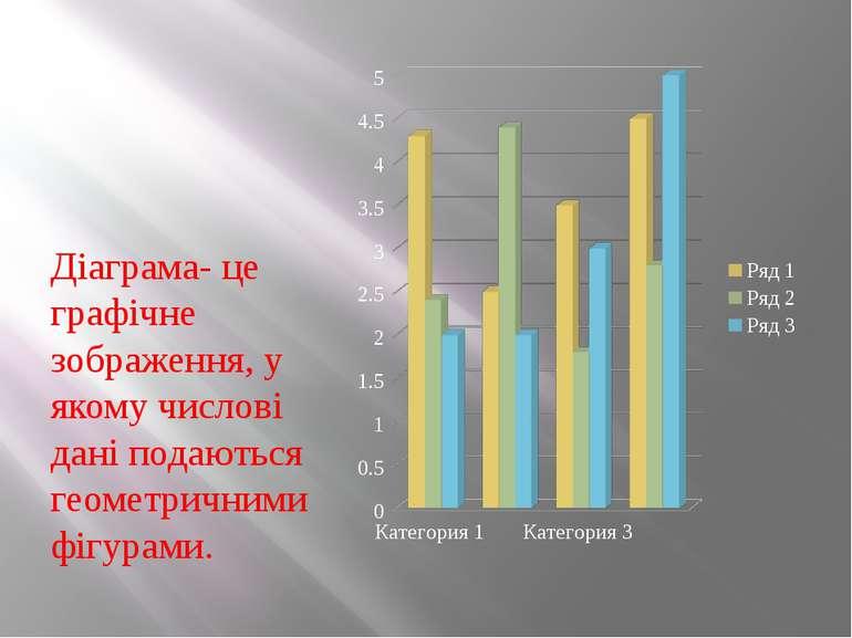 Діаграма- це графічне зображення, у якому числові дані подаються геометричним...