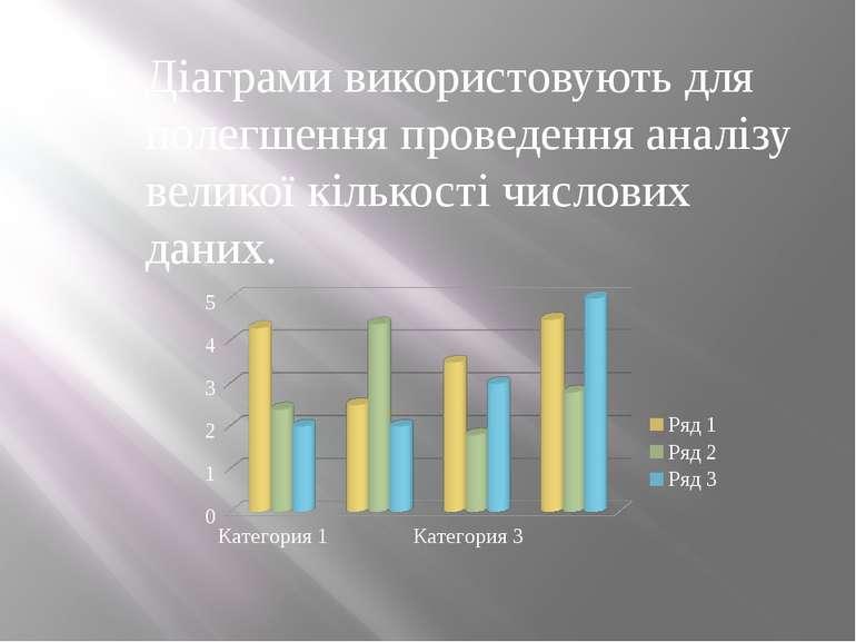 Діаграми використовують для полегшення проведення аналізу великої кількості ч...