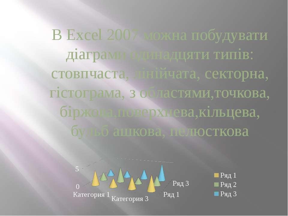 В Excel 2007 можна побудувати діаграми одинадцяти типів: стовпчаста, лінійчат...