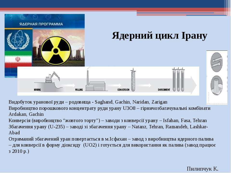 Ядерний цикл Ірану Видобуток уранової руди – родовища - Saghand, Gachin, Nari...