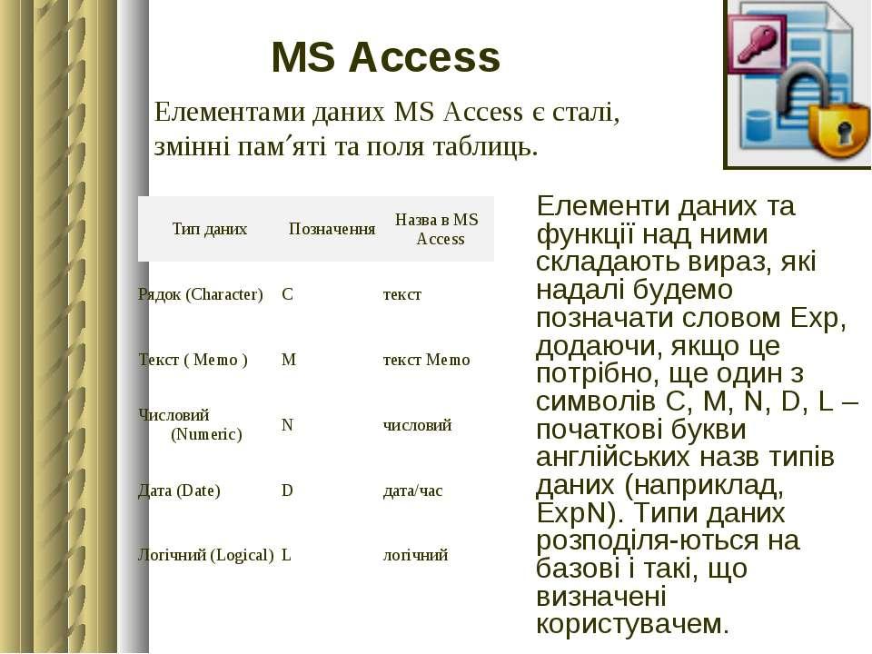 MS Access Елементи даних та функції над ними складають вираз, які надалі буде...