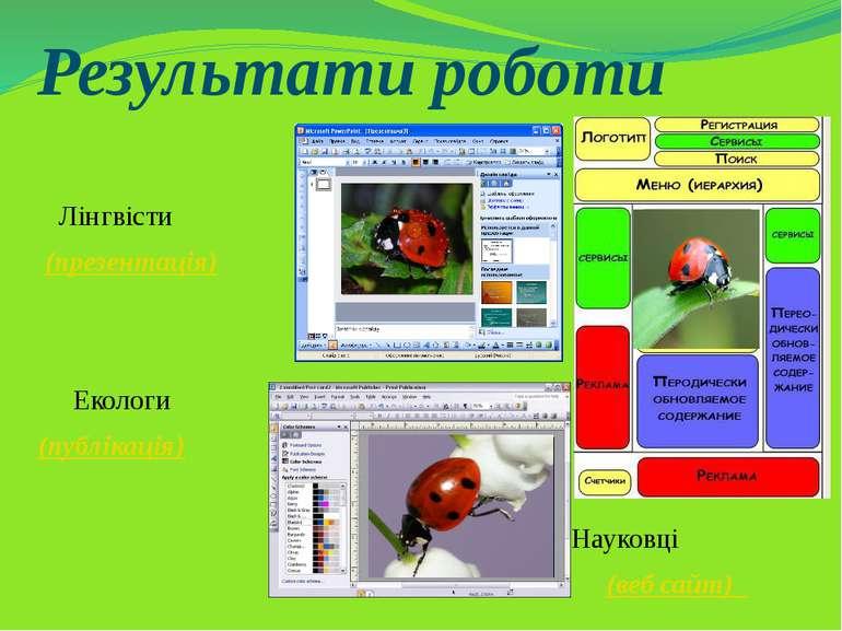 Результати роботи Лінгвісти (презентація) Екологи (публікація) Науковці (веб ...