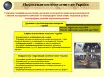 Супровід зовнішньоекономічних договорів (контрактів) щодо дотримання вимог з ...