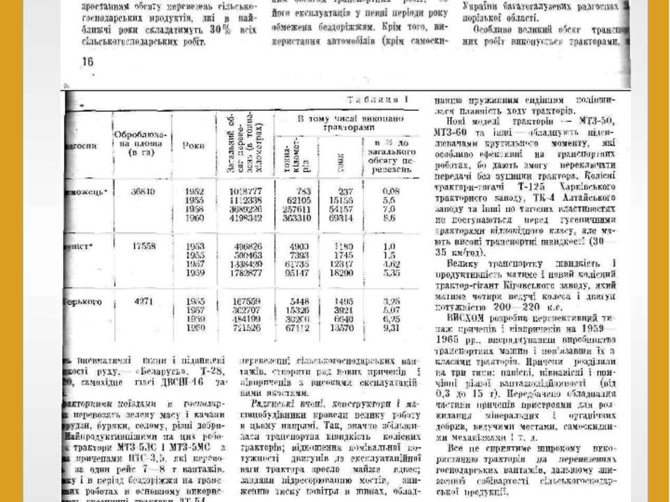 Ємельянов М. М. Про використання тракторів на транспортних роботах / М. М. Єм...