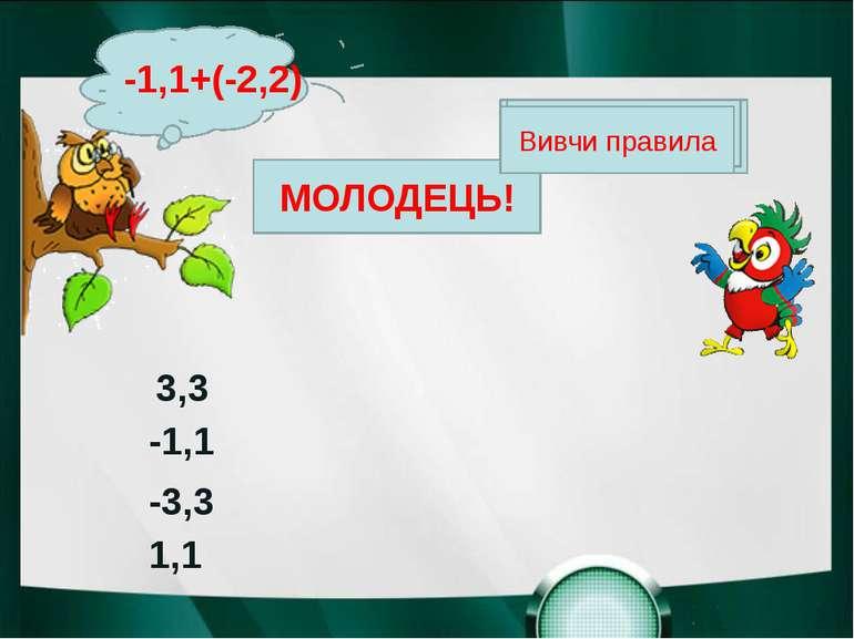 МОЛОДЕЦЬ! Вивчи правила Вивчи правила Вивчи правила -1,1+(-2,2) 3,3 -1,1 -3,3...
