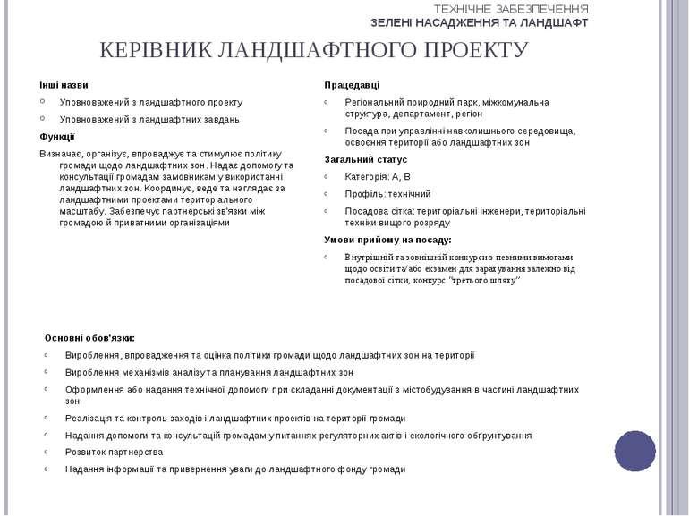 КЕРІВНИК ЛАНДШАФТНОГО ПРОЕКТУ Інші назви Уповноважений з ландшафтного проекту...