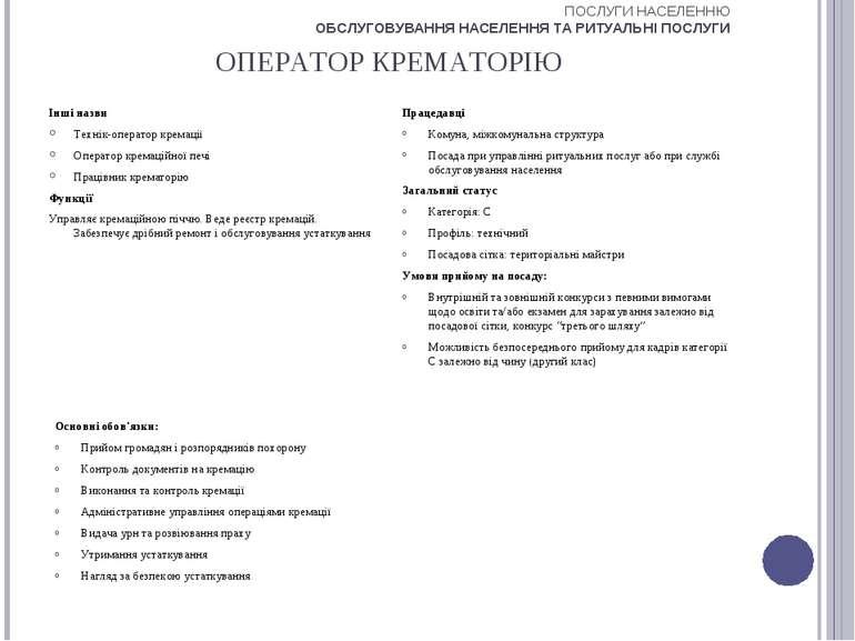 ОПЕРАТОР КРЕМАТОРІЮ Інші назви Технік-оператор кремації Оператор кремаційної ...