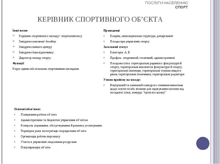 КЕРІВНИК СПОРТИВНОГО ОБ'ЄКТА Інші назви Керівник спортивного закладу / спортк...