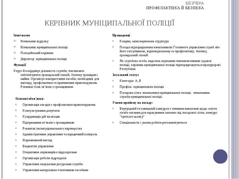 КЕРІВНИК МУНІЦИПАЛЬНОЇ ПОЛІЦІЇ Інші назви Начальник відділку Начальник муніци...