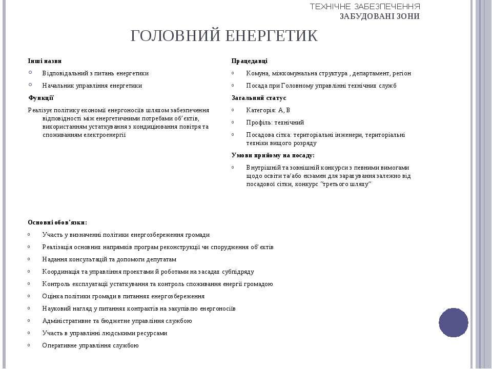 ГОЛОВНИЙ ЕНЕРГЕТИК Інші назви Відповідальний з питань енергетики Начальник уп...