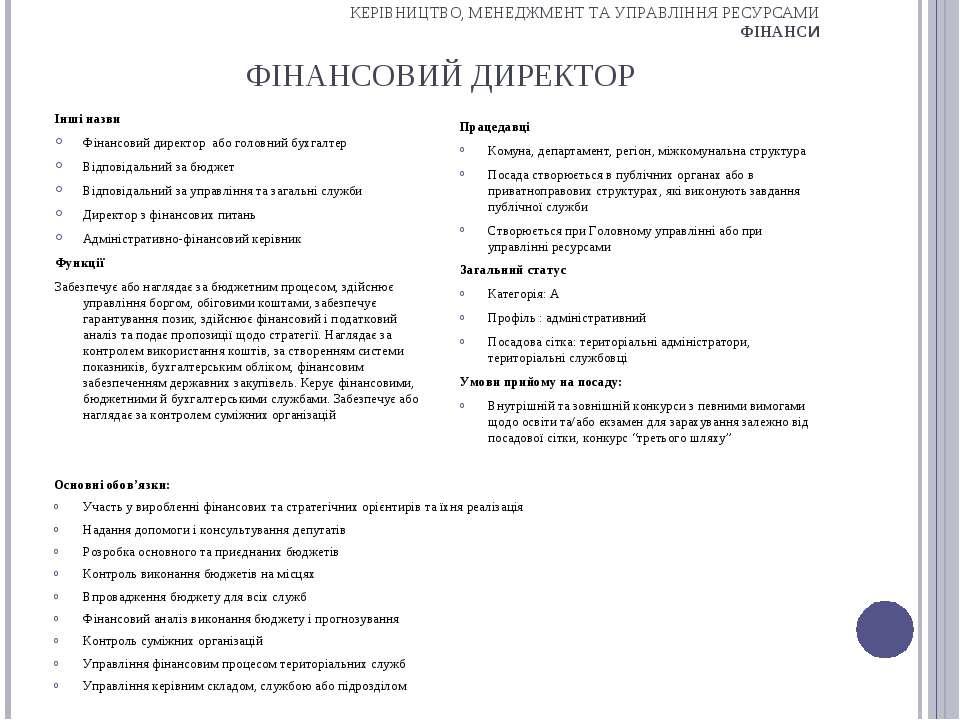 ФІНАНСОВИЙ ДИРЕКТОР Інші назви Фінансовий директор або головний бухгалтер Від...