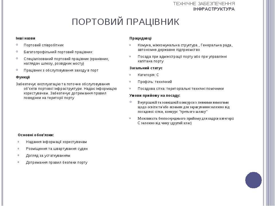 ПОРТОВИЙ ПРАЦІВНИК Інші назви Портовий співробітник Багатопрофільний портовий...