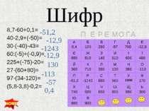 Щоб поділити два числа з різними знаками, треба модуль діленого поділити на м...