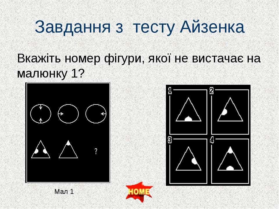 Вкажіть номер фігури, якої не вистачає на малюнку 1? Правильна відповідь 1