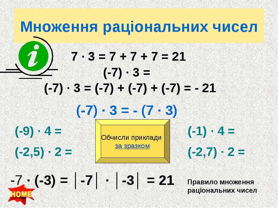 Додавання раціональних чисел -7 + 4 = -3 -3 + 3 = 0 -2,5 + 6 = 3,5 -2 + (-5) ...