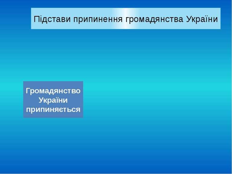 Підстави припинення громадянства України Громадянство України припиняється