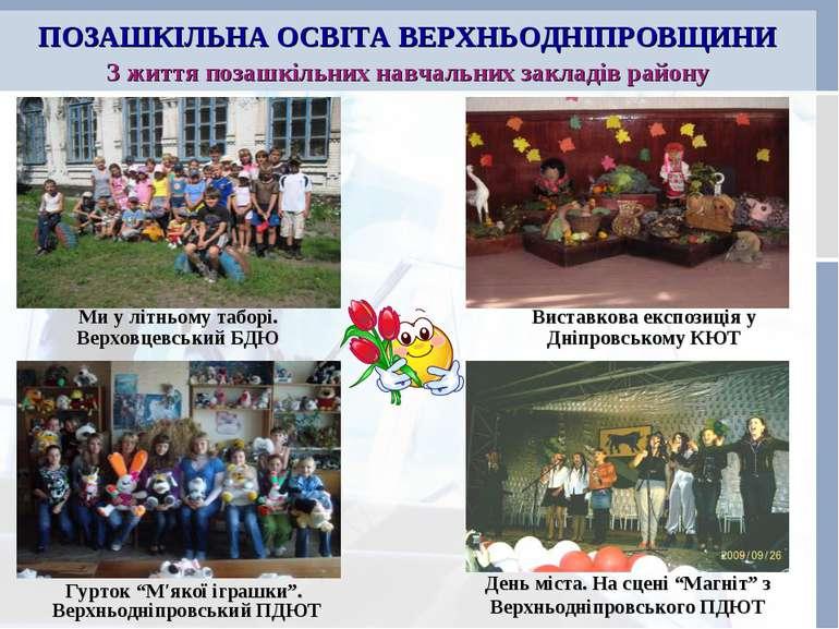 ПОЗАШКІЛЬНА ОСВІТА ВЕРХНЬОДНІПРОВЩИНИ Виставкова експозиція у Дніпровському К...