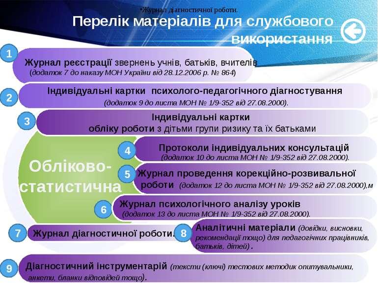 www.themegallery.com Індивідуальні картки обліку роботи з дітьми групи ризику...