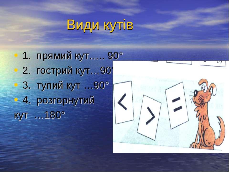 Види кутів 1. прямий кут….. 90° 2. гострий кут…90° 3. тупий кут …90° 4. розго...