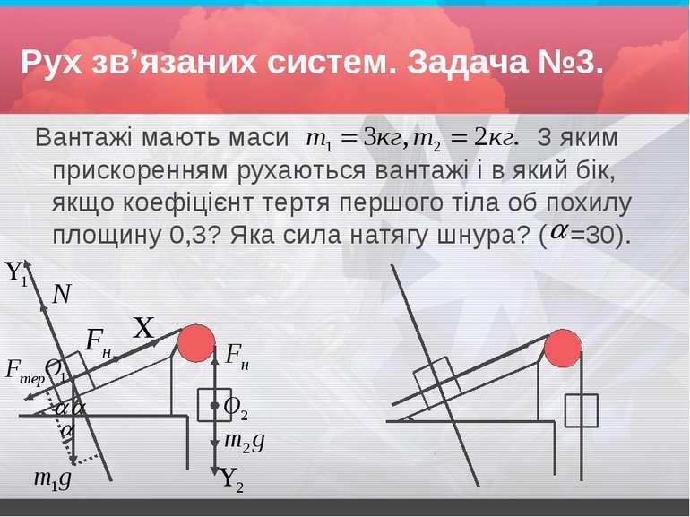 Рух зв'язаних систем. Задача №3. Вантажі мають маси З яким прискоренням рухаю...