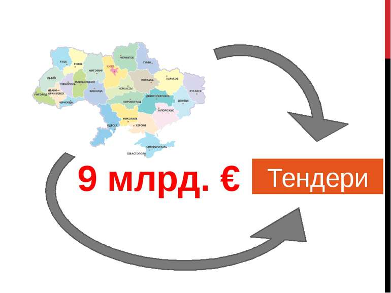 Тендери 9 млрд. €