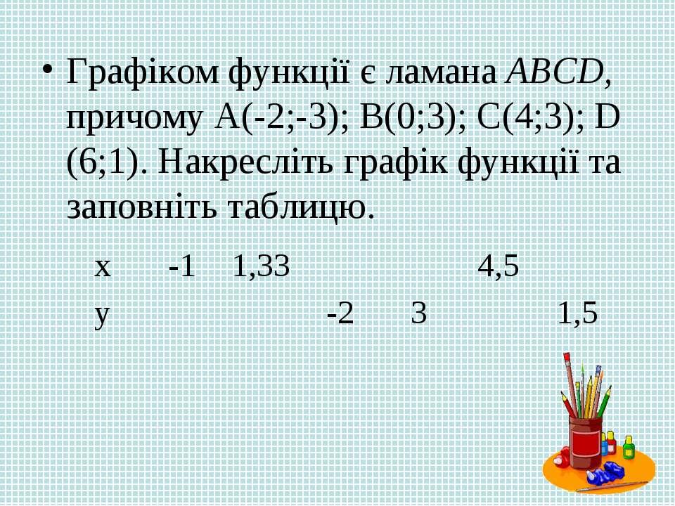 Графіком функції є ламана АВСD, причому А(-2;-3); В(0;3); С(4;3); D (6;1). На...