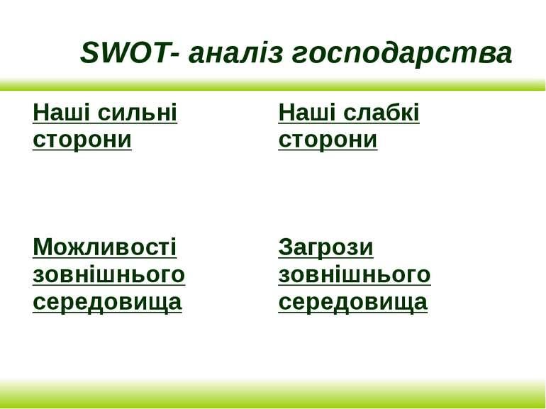 SWOT- аналіз господарства
