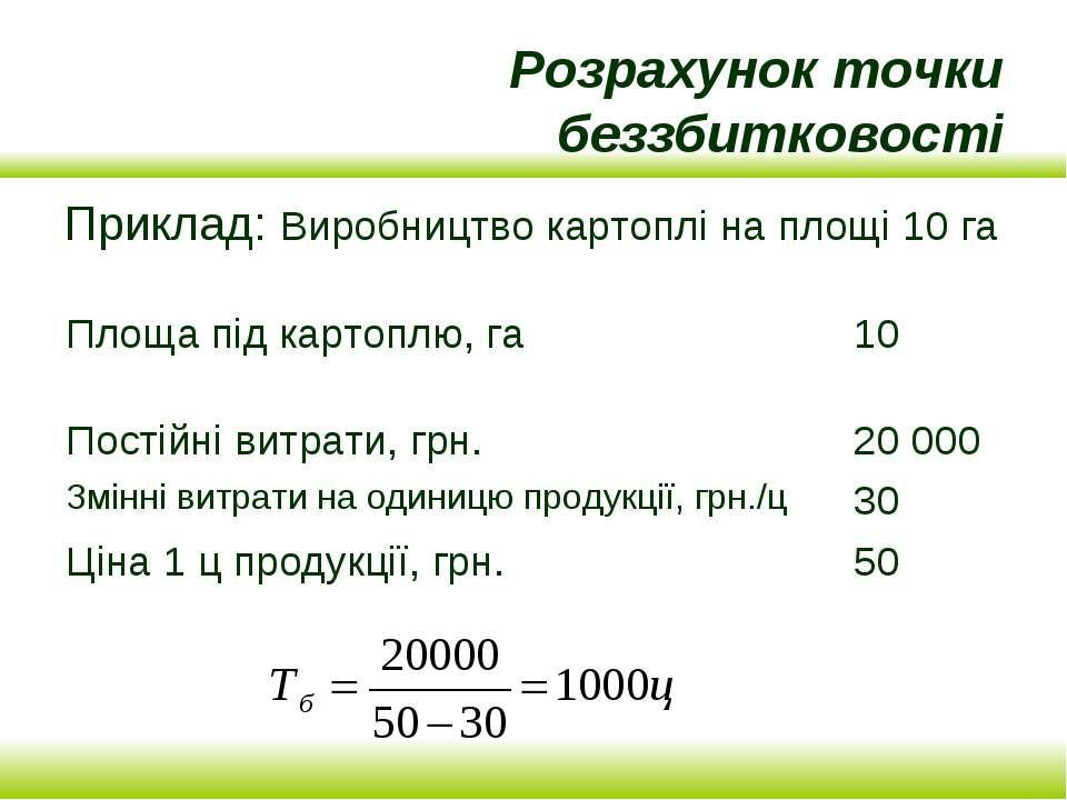 Розрахунок точки беззбитковості Приклад: Виробництво картоплі на площі 10 га