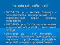 Історія мікробіології 1632-1723 рр. – Антоній Левенгук – першовідкривач мікро...