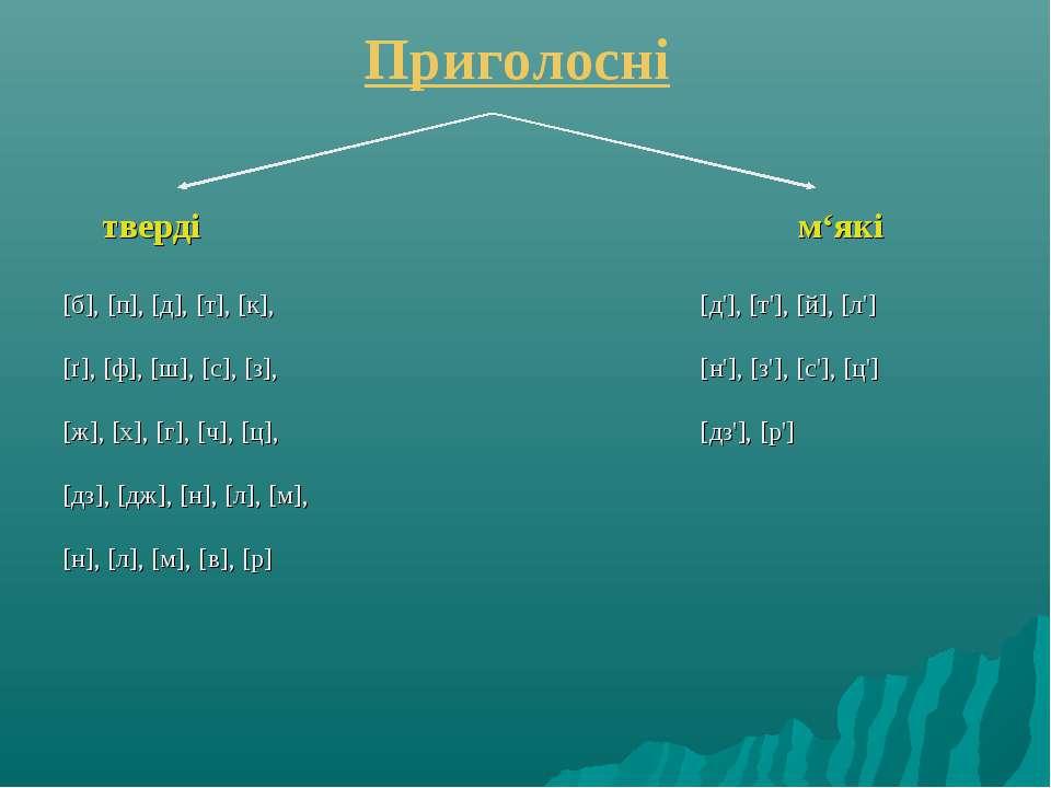 Приголосні тверді м'які [б], [п], [д], [т], [к], [д'], [т'], [й], [л'] [ґ], [...