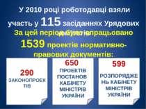 У 2010 році роботодавці взяли участь у 115 засіданнях Урядових комітетів За ц...