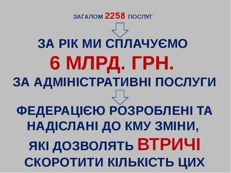 ЗАГАЛОМ 2258 ПОСЛУГ ЗА РІК МИ СПЛАЧУЄМО 6 МЛРД. ГРН. ЗА АДМІНІСТРАТИВНІ ПОСЛУ...