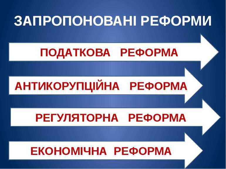 ЗАПРОПОНОВАНІ РЕФОРМИ ПОДАТКОВА РЕФОРМА АНТИКОРУПЦІЙНА РЕФОРМА РЕГУЛЯТОРНА РЕ...