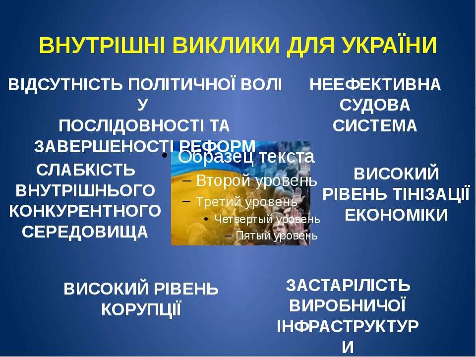 ВНУТРІШНІ ВИКЛИКИ ДЛЯ УКРАЇНИ ВІДСУТНІСТЬ ПОЛІТИЧНОЇ ВОЛІ У ПОСЛІДОВНОСТІ ТА ...