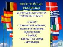 ЄВРОПЕЙСЬКІ ЕКСПЕРТИ ВНУТРІШНЯ СТРУКТУРА КОМПЕТЕНТНОСТІ: - знання; - пізнавал...
