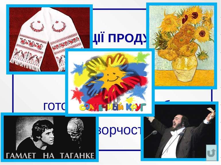 КОМПЕТЕНЦІЇ ПРОДУКТИВНОЇ ТВОРЧОЇ ДІЯЛЬНОСТІ готовність та потреба у творчості