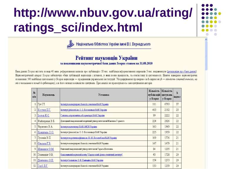 http://www.nbuv.gov.ua/rating/ratings_sci/index.html